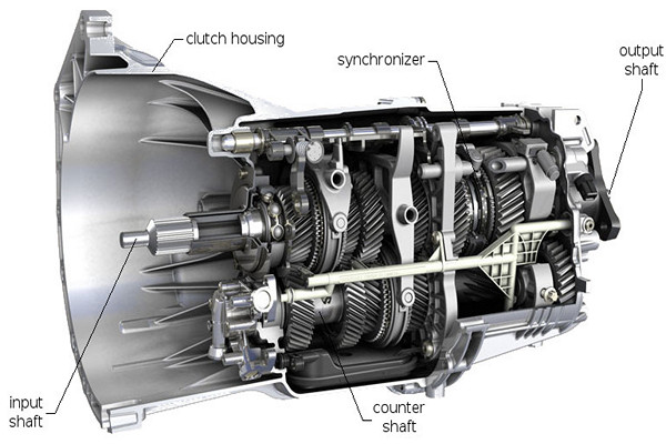 components-of-a-manual-gearbox