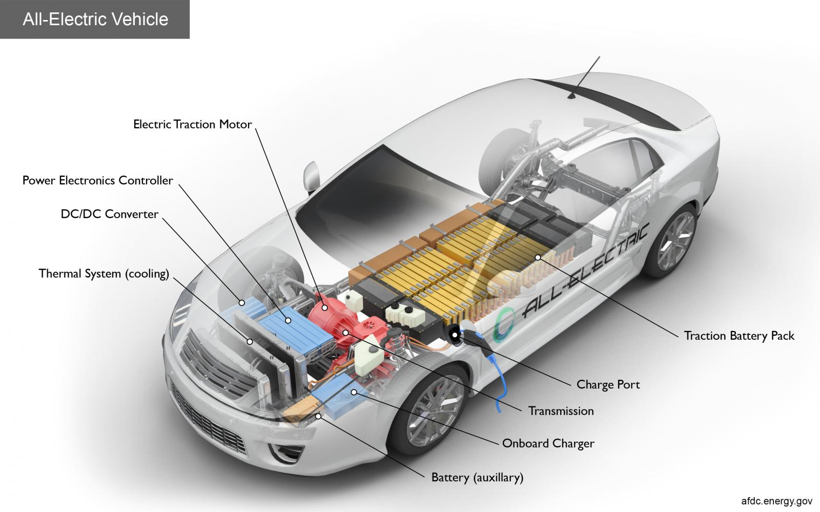 Schematic-of-an-electric-car