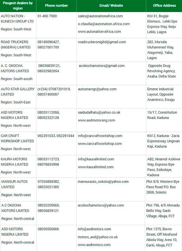 top-10-accredited-Peugeot-dealers-in-Nigeria