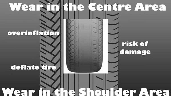 Tires-lie-on-ground