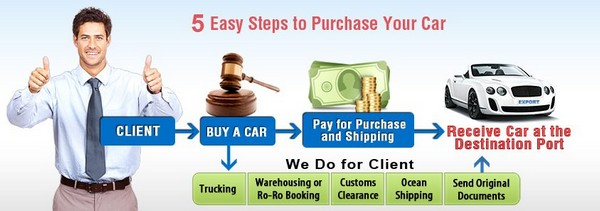 steps-to-buy-on-Auction-Export