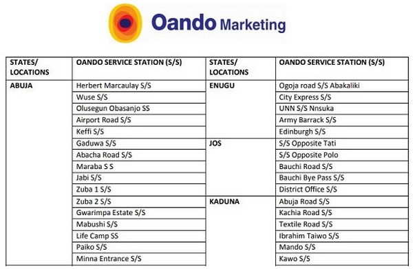 oando-filling-station-1
