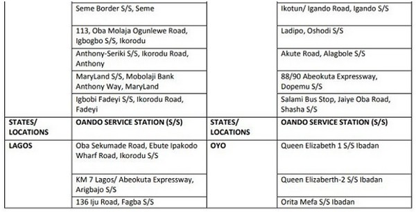 oando-filling-station-6
