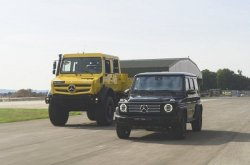 Photo gallery of Mercedes-Benz most iconic off-roader (G-Class & Unimog) in 40th anniversary